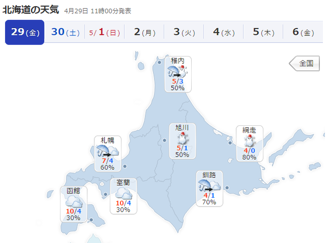 今日のボヤキ2 北海道 荒れ模様