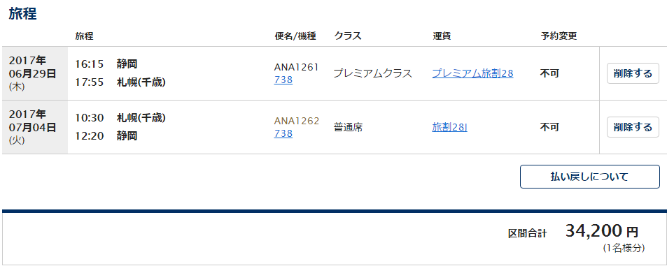 ANA5 Price