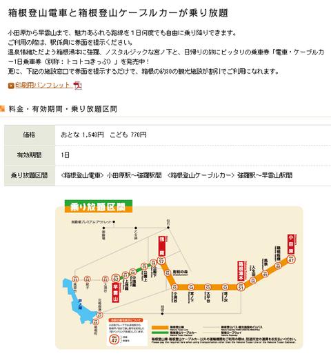 箱根登山鉄道1