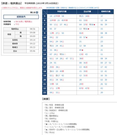 電鐵富山の時刻表