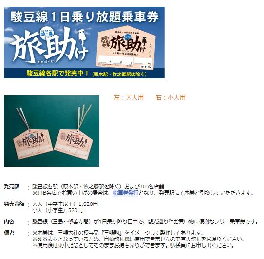 伊豆箱根鉄道駿豆線1