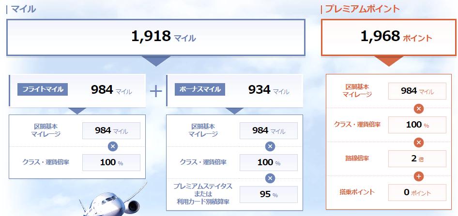 海外発券情報 4 NRT-OKA