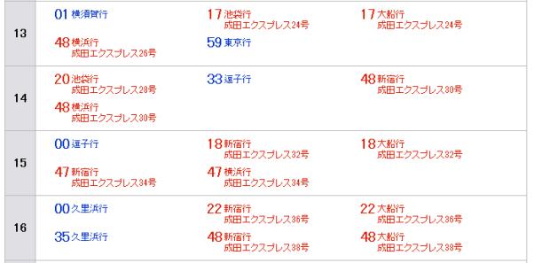 成田 13時 JR