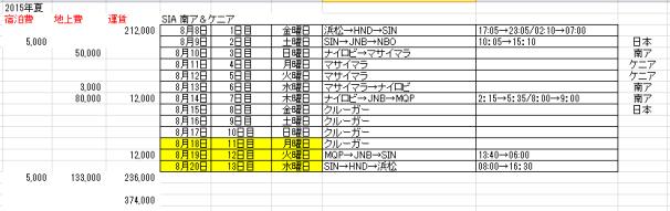 JNB-NBO 旅行計画