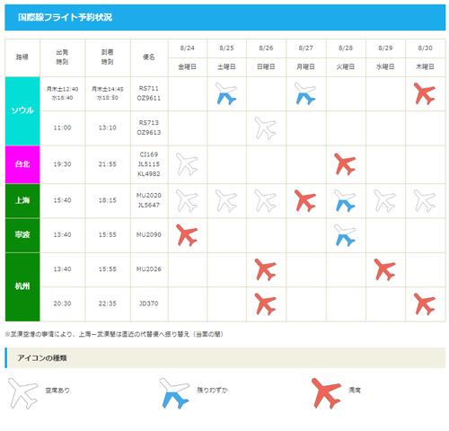 静岡空港2