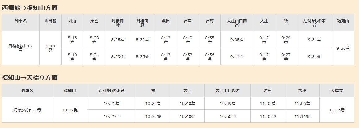 別1 西舞鶴→福知山→天橋立