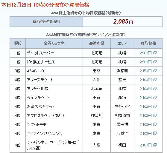 秋葉原→成田 ANA
