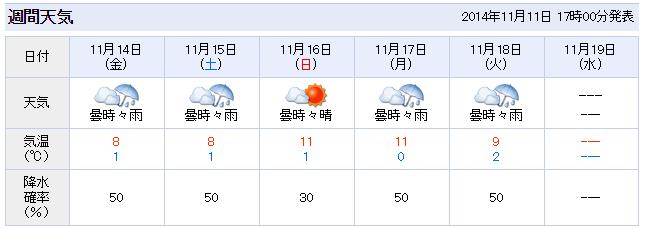 高山 天気2
