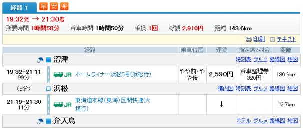 羽田空港 沼津→弁天島