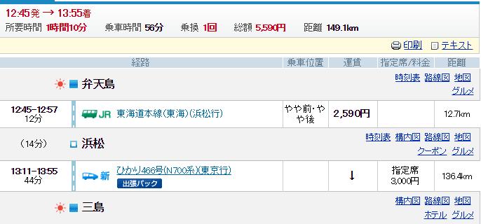 2弁天島→三島