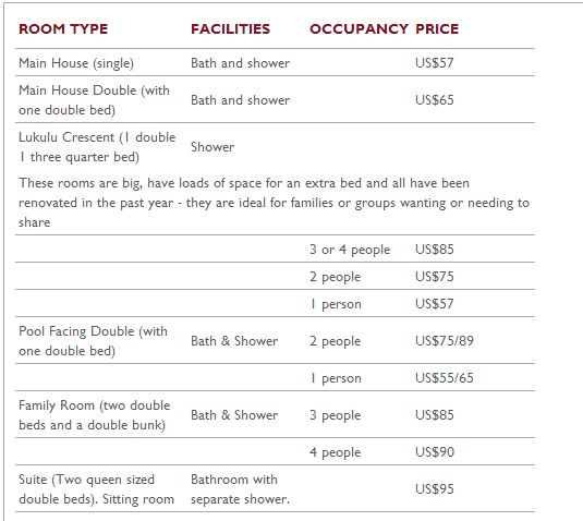 ●Chanter lodge Price list