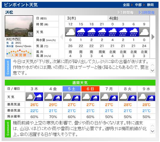 週末の天気 Weathernews