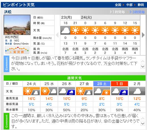 水曜日の天気