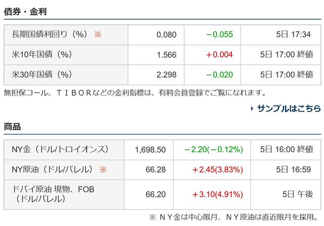 Nikkei1