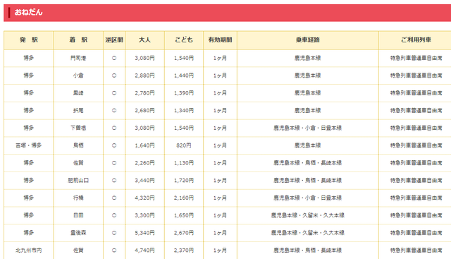 JR九州値段1