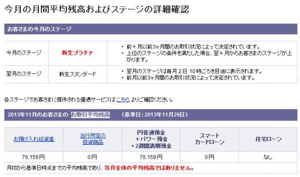 ボヤキ 新生銀行