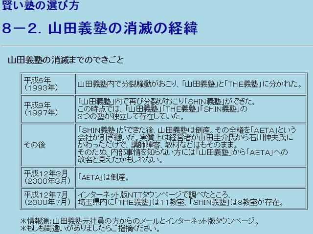 3 山田義塾