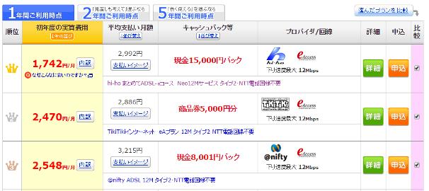 ADSL 比較 値段