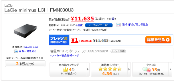 物欲 HDD 3TB