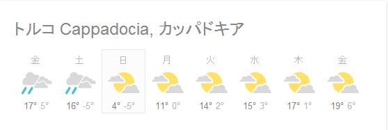 トルコ 気温 カッパドキア