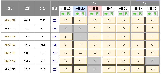 OKW-宮古1