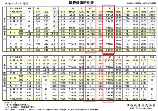 津軽鉄道ダイヤ