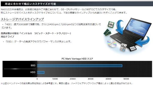 物欲 Epson SSD