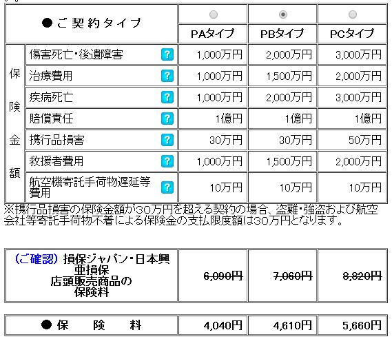 損保ジャパン 保険