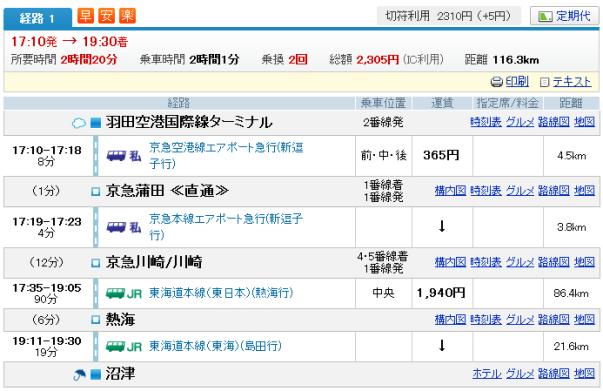 羽田空港→川崎→沼津