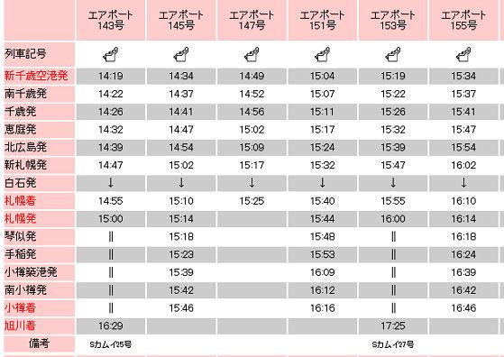 雪まつり 時刻表 新千歳→札幌s