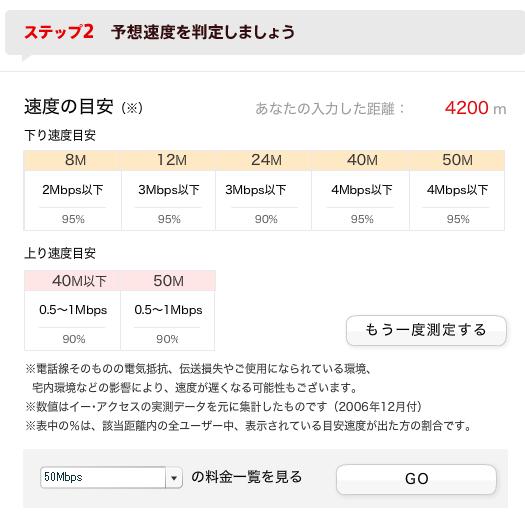 ADSL 距離2 4km