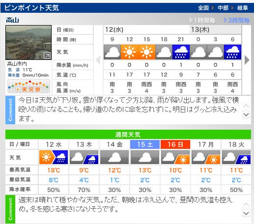 高山 天気1