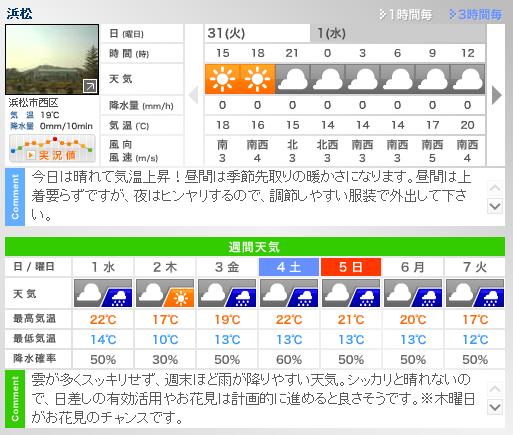 天気1 浜松