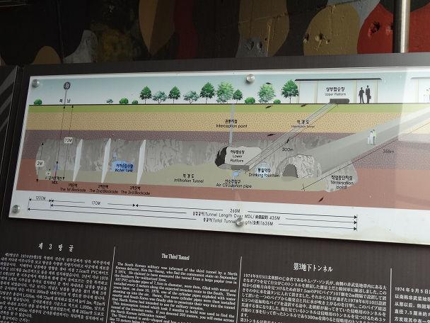 15DMZツアー地下トンネル (4)