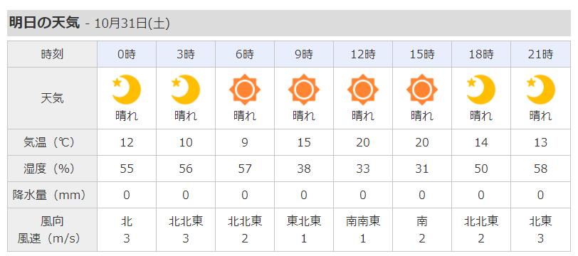 明日の天気2