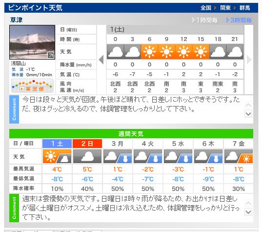 草津 天気
