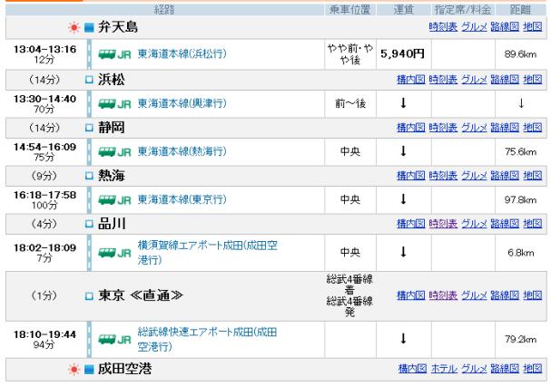 ケニア 青春18切符 弁天島→成田