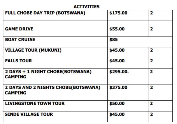 ●Chirs Chobe tour