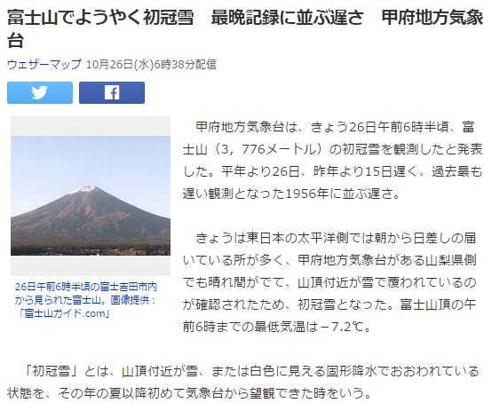 今日のボヤキ2 富士山