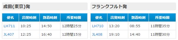 航空ネタ3 B747-8 LH NRT-TRA
