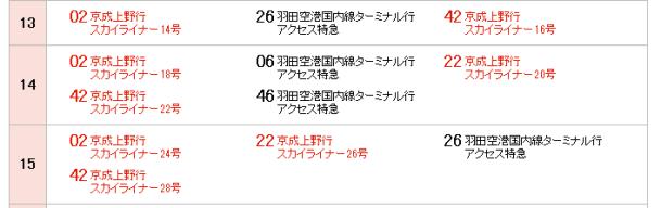 成田 13時 スカイアクセス線