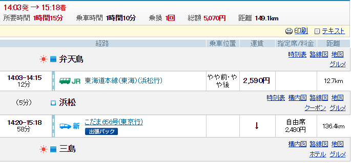 2-1弁天島→三島