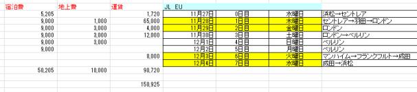 ドイツ 旅程表