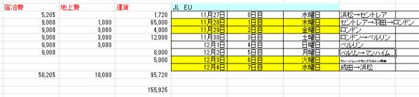 ドイツ&UK 旅程表