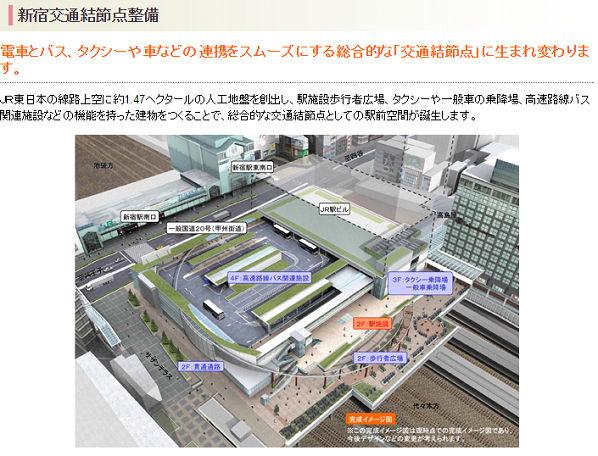 2 新宿南口 再開発s