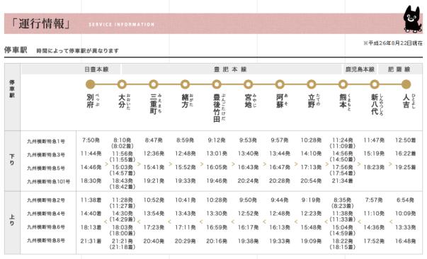 豊後竹田 横断特急 時刻表