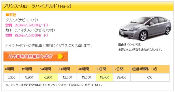 ジャパンレンタカー1 プリウス