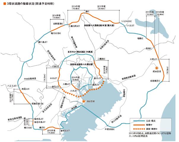 首都圏 高速道路網