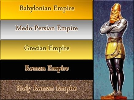 Nebuchadnezzars-Statue-Graph