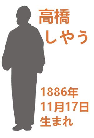 73-46
